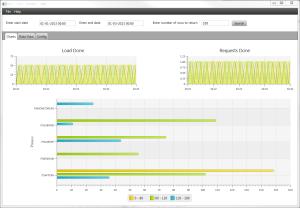 App Monitoring Prototype
