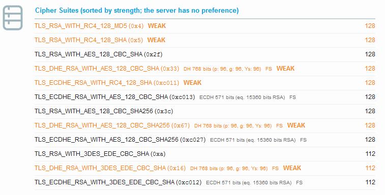 SSL test WLS1212 default ciphers